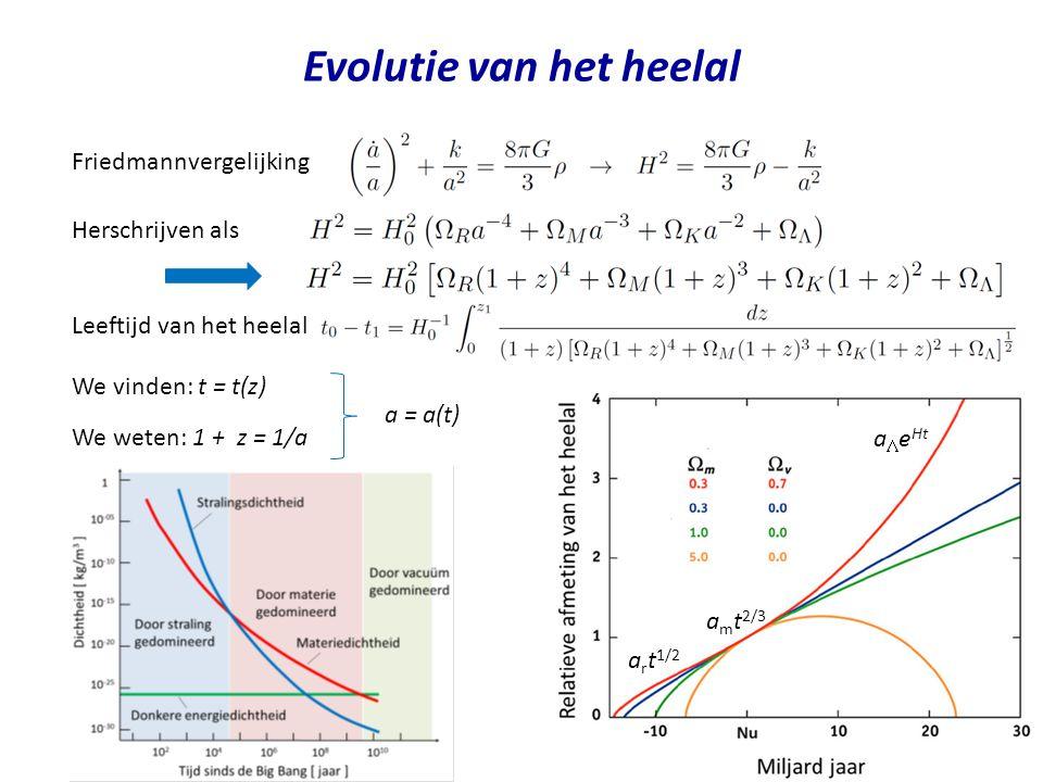 Evolutie van het heelal Friedmannvergelijking Herschrijven als Leeftijd van het heelal We vinden: t = t(z) We weten: 1 + z = 1/a a = a(t) a r t 1/2 a m t 2/3 a  e Ht