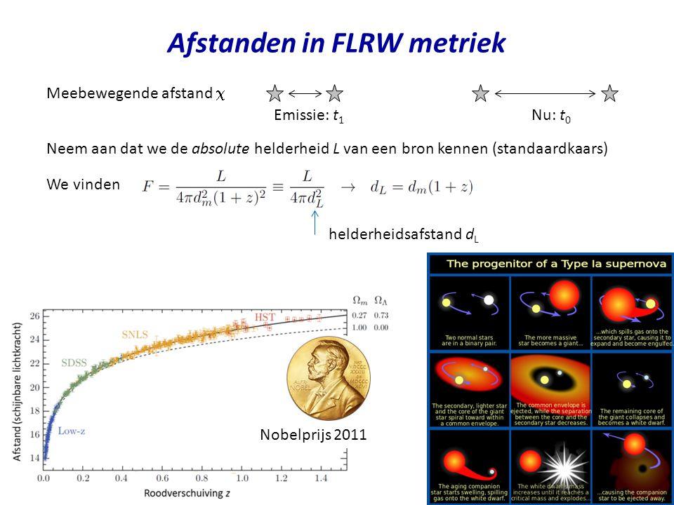 Afstanden in FLRW metriek Meebewegende afstand  Neem aan dat we de absolute helderheid L van een bron kennen (standaardkaars) Nu: t 0 Emissie: t 1 We vinden helderheidsafstand d L Nobelprijs 2011