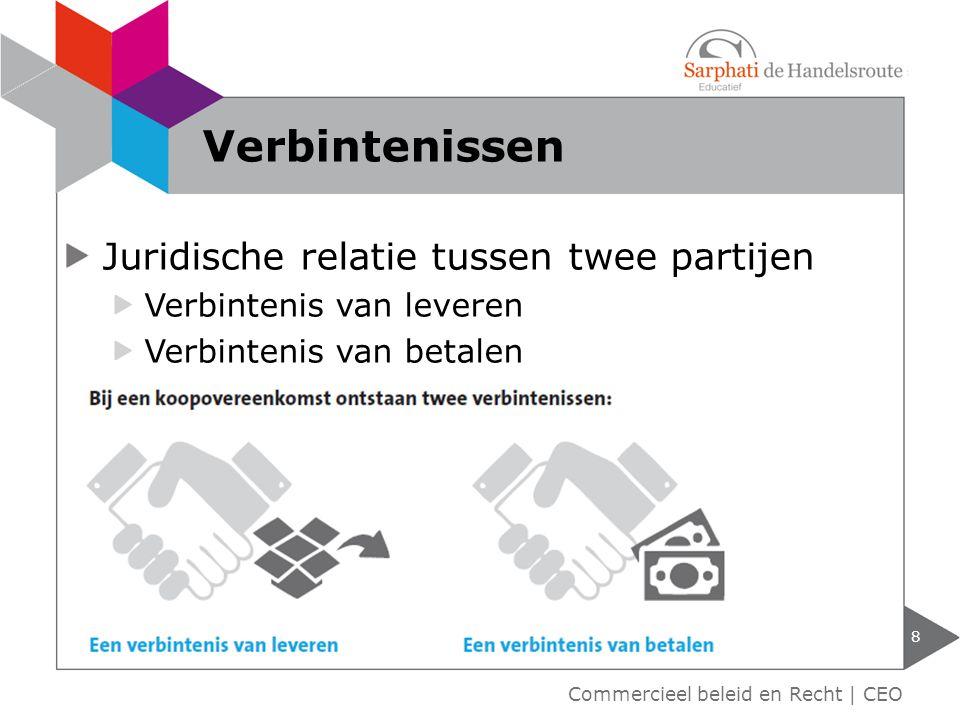 Juridische relatie tussen twee partijen Verbintenis van leveren Verbintenis van betalen 8 Verbintenissen Commercieel beleid en Recht | CEO