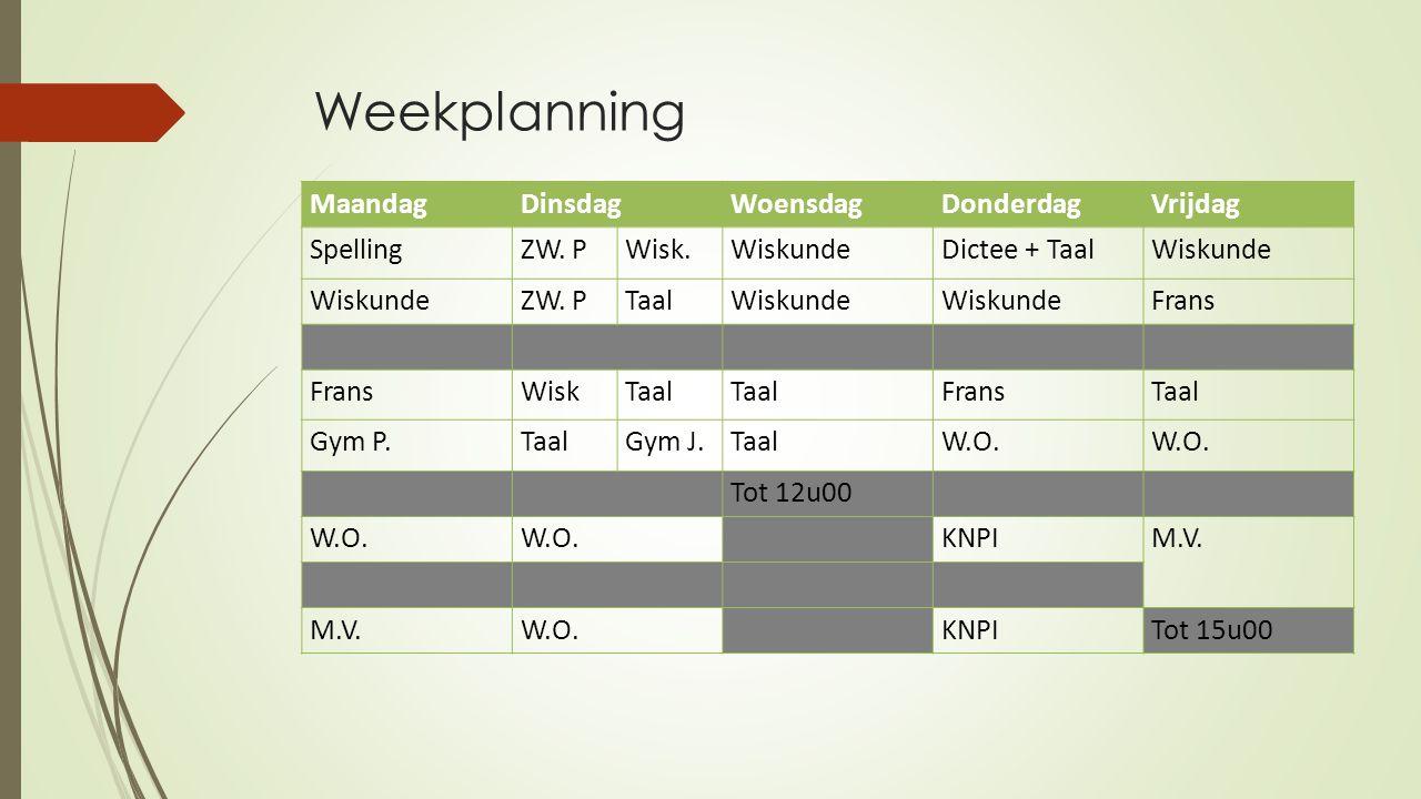 Weekplanning MaandagDinsdagWoensdagDonderdagVrijdag SpellingZW. PWisk.WiskundeDictee + TaalWiskunde ZW. PTaalWiskunde Frans WiskTaal FransTaal Gym P.T