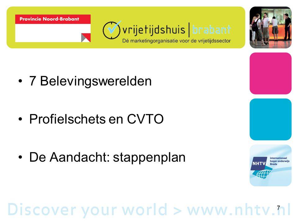 7 Belevingswerelden Profielschets en CVTO De Aandacht: stappenplan 7