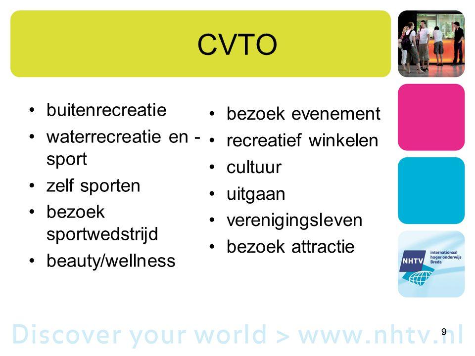 CVTO buitenrecreatie waterrecreatie en - sport zelf sporten bezoek sportwedstrijd beauty/wellness bezoek evenement recreatief winkelen cultuur uitgaan