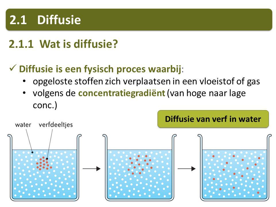 2.1Diffusie 2.1.1 Wat is diffusie.