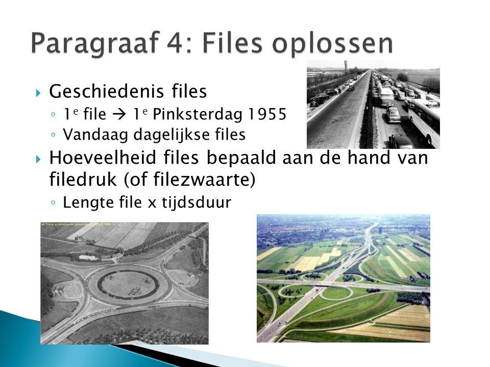  Geschiedenis files ◦ 1 e file  1 e Pinksterdag 1955 ◦ Vandaag dagelijkse files  Hoeveelheid files bepaald aan de hand van filedruk (of filezwaarte) ◦ Lengte file x tijdsduur
