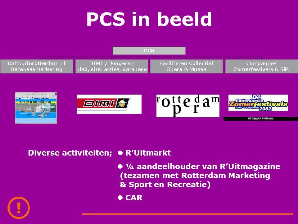 Doel van DIMI Jongeren (HAVO 4/5, VWO 5/6 & HBO 1) informeren over culturele activiteiten in Rotterdam, met als doel: stimuleren van cultuurparticipatie DIMI Magazine/ website DIMI databaseDIMI Acties