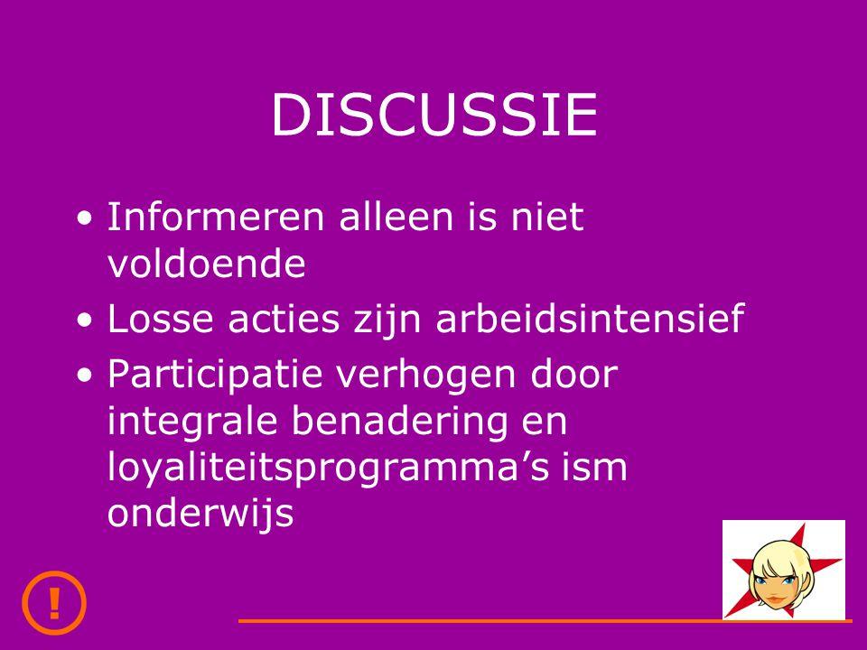 DISCUSSIE Informeren alleen is niet voldoende Losse acties zijn arbeidsintensief Participatie verhogen door integrale benadering en loyaliteitsprogramma's ism onderwijs