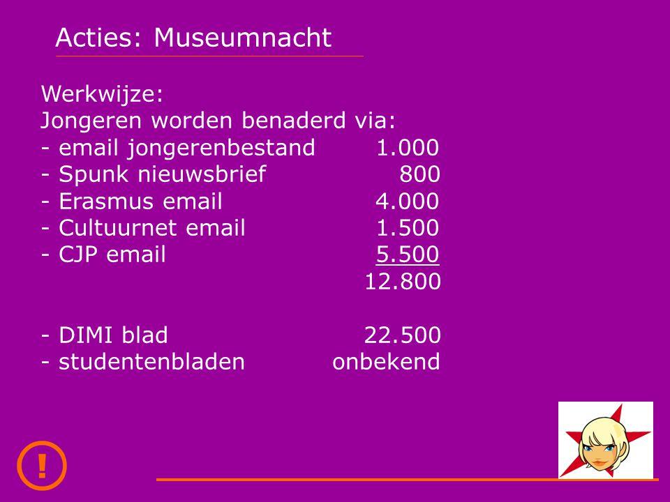 Acties: Museumnacht Werkwijze: Jongeren worden benaderd via: - email jongerenbestand1.000 - Spunk nieuwsbrief 800 - Erasmus email4.000 - Cultuurnet email1.500 - CJP email5.500 12.800 - DIMI blad 22.500 - studentenbladen onbekend