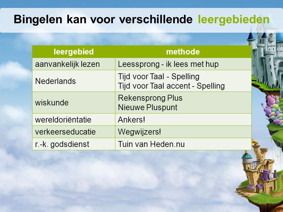 leergebiedmethode aanvankelijk lezenLeessprong - ik lees met hup Nederlands Tijd voor Taal - Spelling Tijd voor Taal accent - Spelling wiskunde Rekens