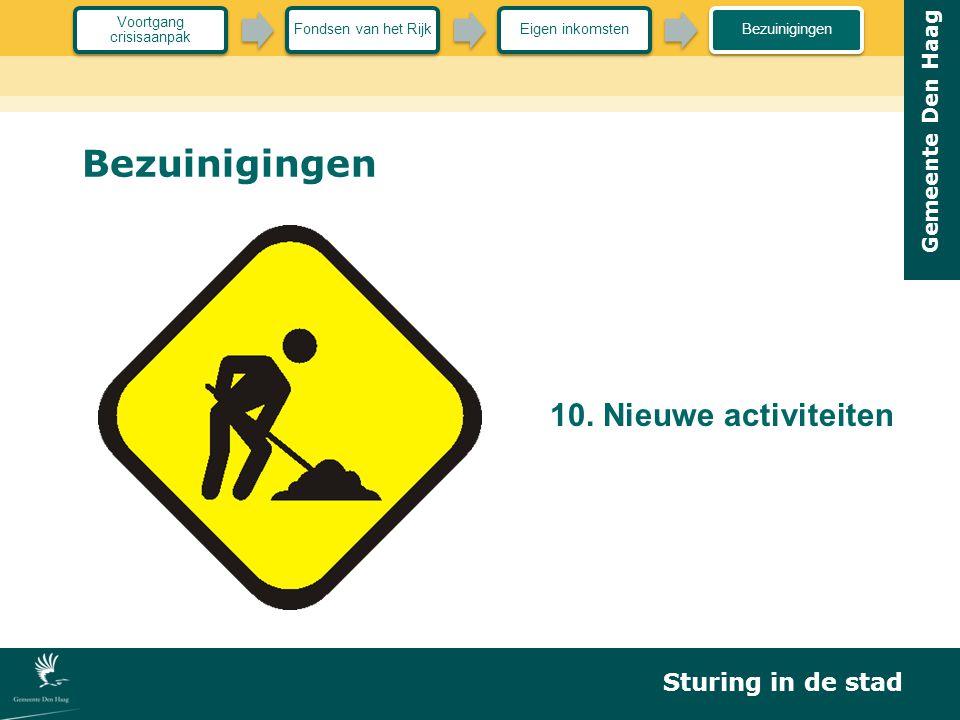 Gemeente Den Haag Bezuinigingen 10. Nieuwe activiteiten Sturing in de stad