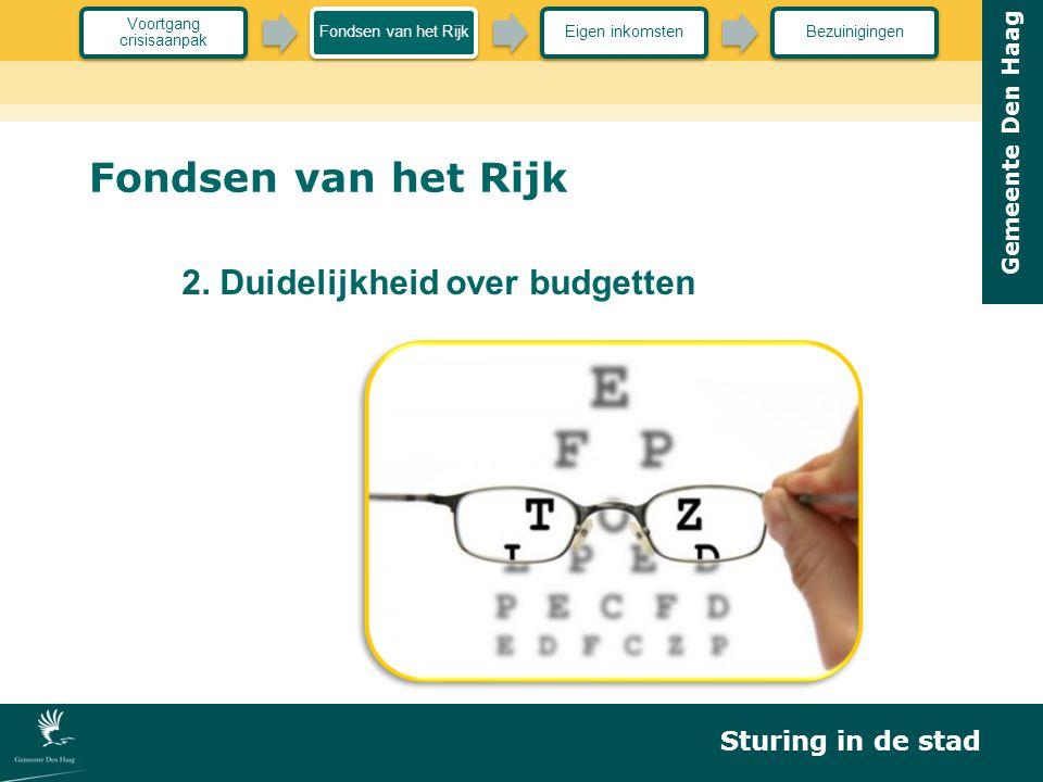 Gemeente Den Haag Fondsen van het Rijk 2. Duidelijkheid over budgetten Sturing in de stad