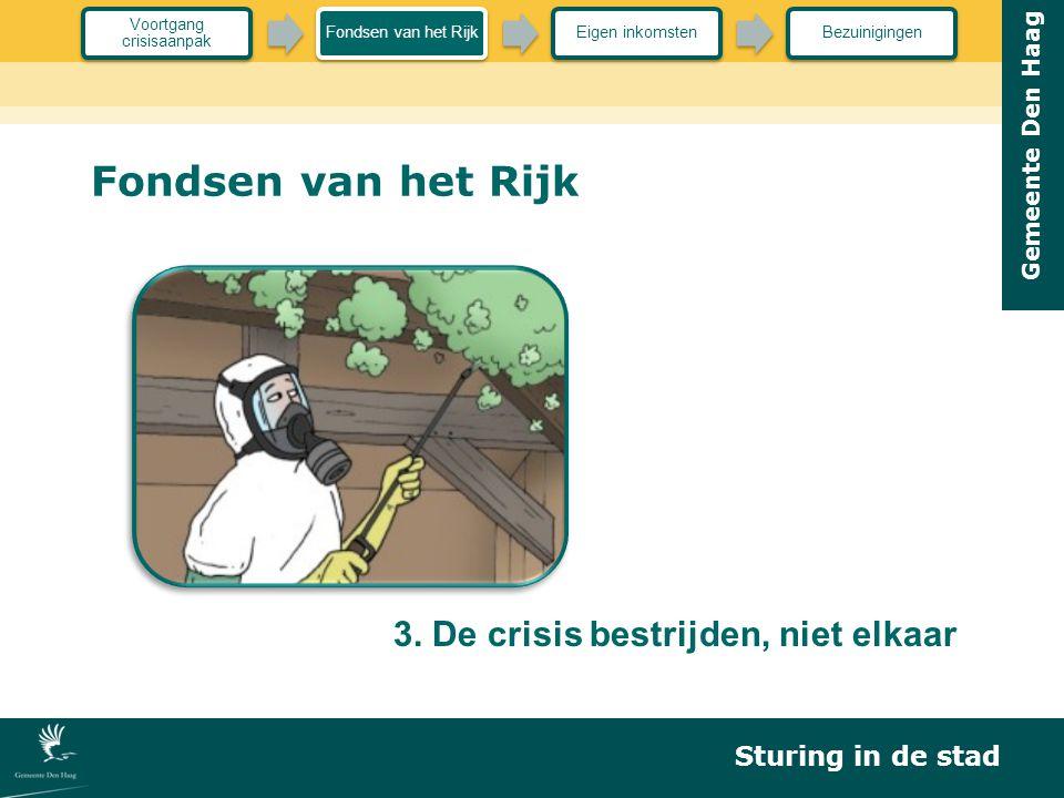 Gemeente Den Haag Fondsen van het Rijk 3. De crisis bestrijden, niet elkaar Sturing in de stad