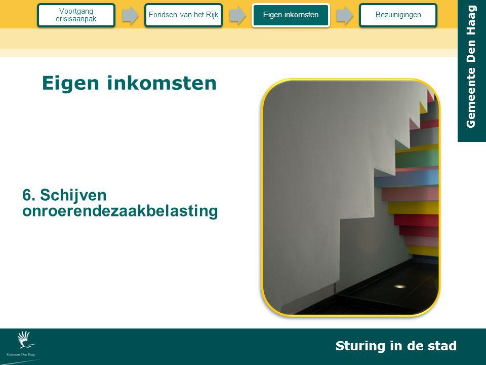 Gemeente Den Haag Eigen inkomsten 6. Schijven onroerendezaakbelasting Sturing in de stad