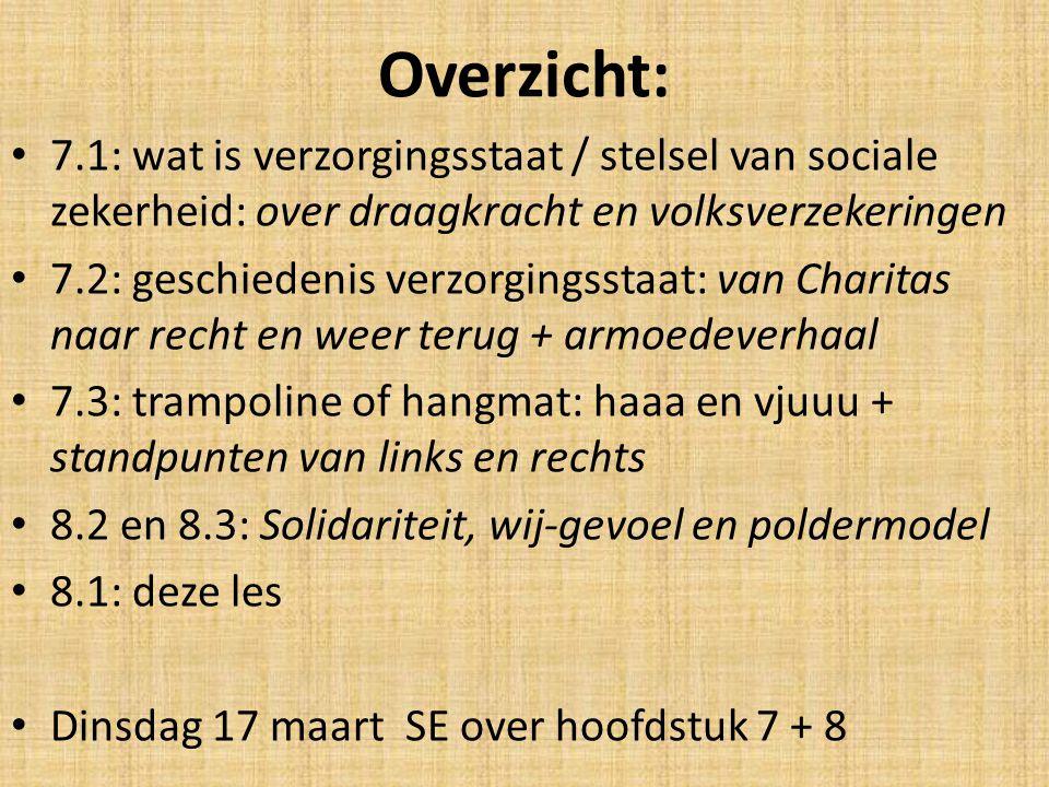Overzicht: 7.1: wat is verzorgingsstaat / stelsel van sociale zekerheid: over draagkracht en volksverzekeringen 7.2: geschiedenis verzorgingsstaat: va