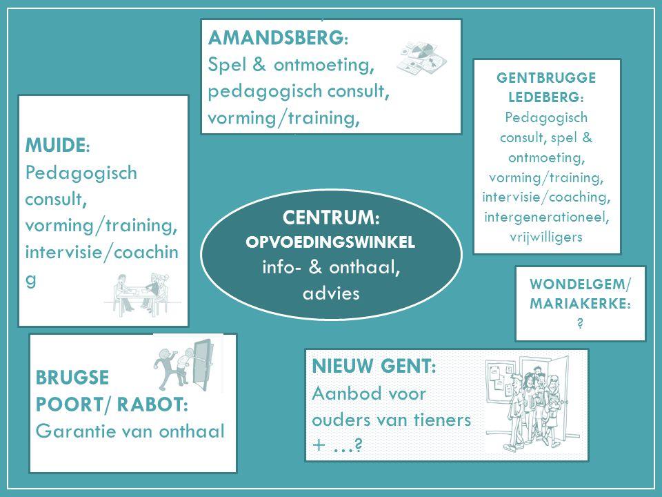 MUIDE: Pedagogisch consult, vorming/training, intervisie/coachin g DAMPOORT/ST- AMANDSBERG: Spel & ontmoeting, pedagogisch consult, vorming/training, intervisie/coaching GENTBRUGGE LEDEBERG: Pedagogisch consult, spel & ontmoeting, vorming/training, intervisie/coaching, intergenerationeel, vrijwilligers WONDELGEM/ MARIAKERKE: .