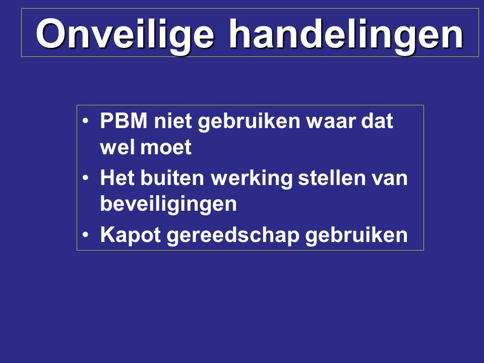 Onveilige handelingen PBM niet gebruiken waar dat wel moet Het buiten werking stellen van beveiligingen Kapot gereedschap gebruiken