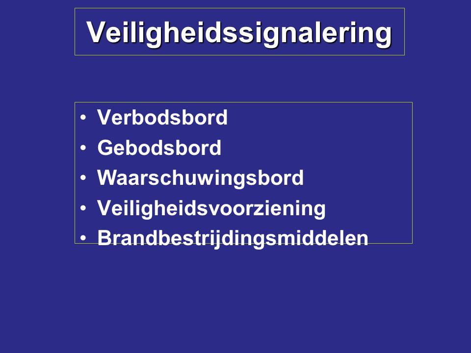 Veiligheidssignalering Verbodsbord Gebodsbord Waarschuwingsbord Veiligheidsvoorziening Brandbestrijdingsmiddelen