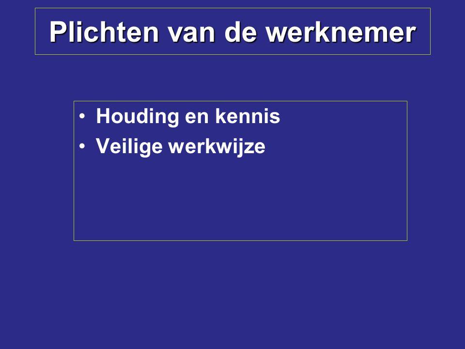 Plichten van de werknemer Houding en kennis Veilige werkwijze