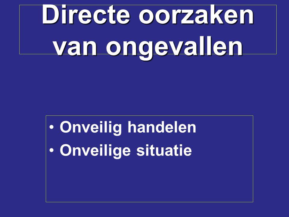 Directe oorzaken van ongevallen Onveilig handelen Onveilige situatie