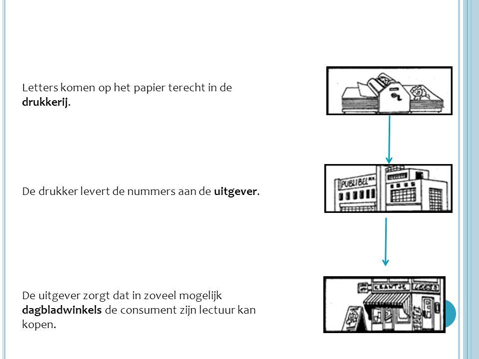 Letters komen op het papier terecht in de drukkerij. De drukker levert de nummers aan de uitgever. De uitgever zorgt dat in zoveel mogelijk dagbladwin