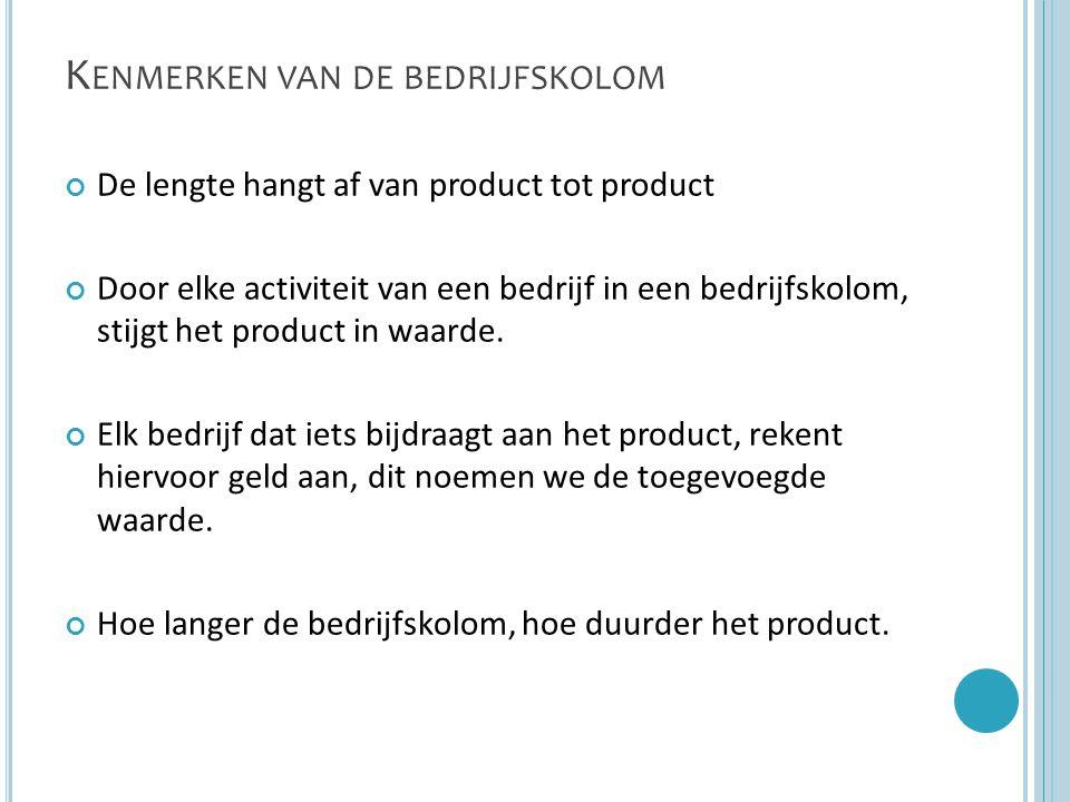 K ENMERKEN VAN DE BEDRIJFSKOLOM De lengte hangt af van product tot product Door elke activiteit van een bedrijf in een bedrijfskolom, stijgt het produ