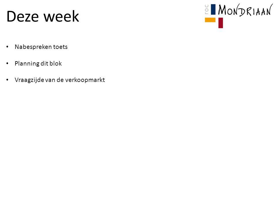 Deze week Nabespreken toets Planning dit blok Vraagzijde van de verkoopmarkt