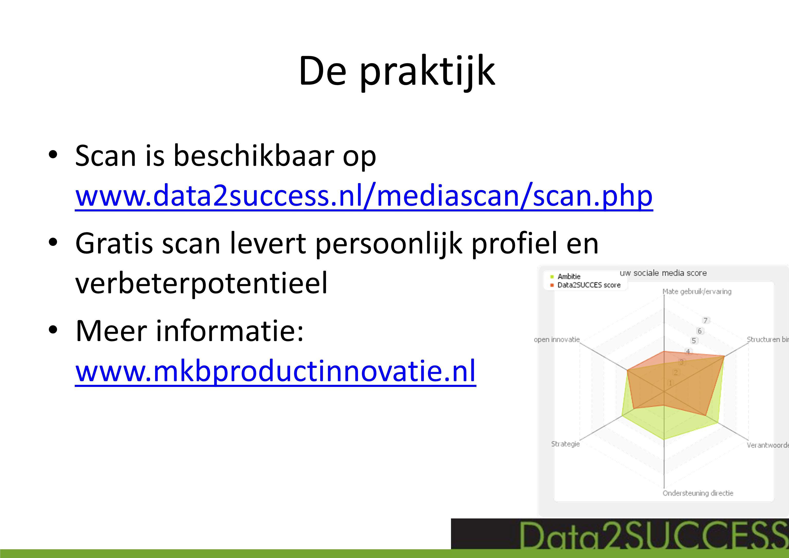 De praktijk Scan is beschikbaar op www.data2success.nl/mediascan/scan.php www.data2success.nl/mediascan/scan.php Gratis scan levert persoonlijk profiel en verbeterpotentieel Meer informatie: www.mkbproductinnovatie.nl www.mkbproductinnovatie.nl