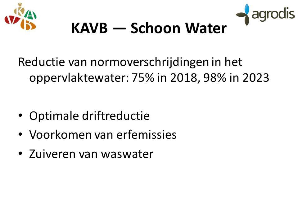 KAVB — Schoon Water Reductie van normoverschrijdingen in het oppervlaktewater: 75% in 2018, 98% in 2023 Optimale driftreductie Voorkomen van erfemissies Zuiveren van waswater