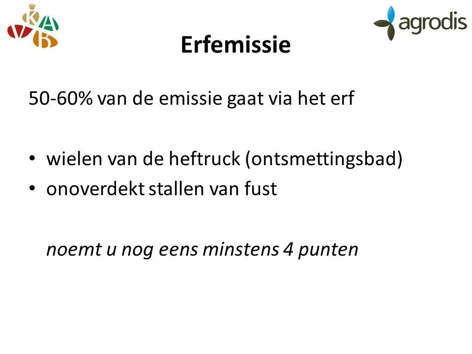 Erfemissie 50-60% van de emissie gaat via het erf wielen van de heftruck (ontsmettingsbad) onoverdekt stallen van fust noemt u nog eens minstens 4 punten