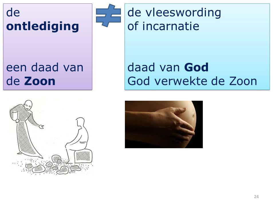 de ontlediging een daad van de Zoon de ontlediging een daad van de Zoon de vleeswording of incarnatie daad van God God verwekte de Zoon de vleeswording of incarnatie daad van God God verwekte de Zoon 24
