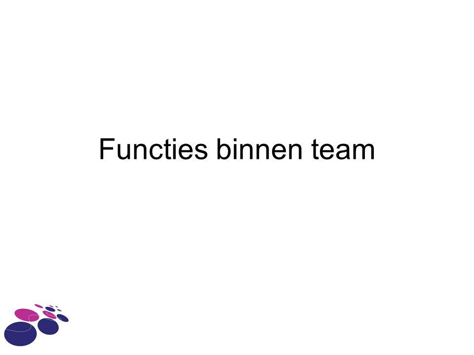 Functies binnen team