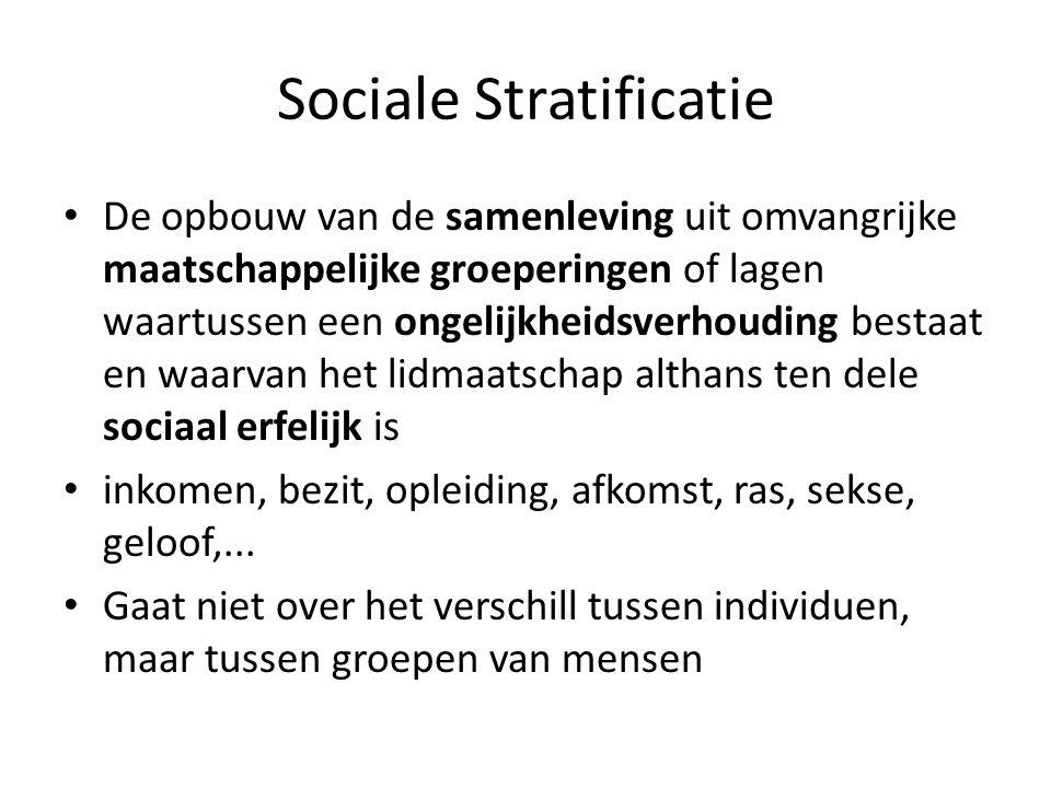 Sociale mobiliteit Veranderingen in de sociale positie van individuen of groepen binnen het systeem van sociale stratificatie van de samenleving.