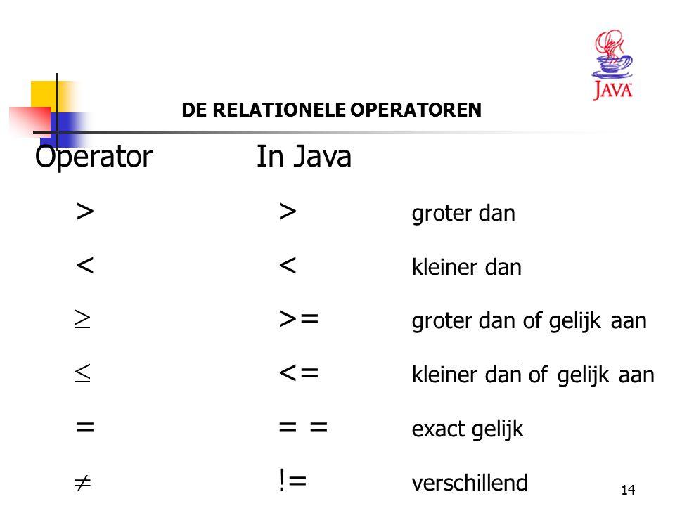 14 DE RELATIONELE OPERATOREN Operator In Java >> groter dan << kleiner dan  >= groter dan of gelijk aan  <= kleiner dan of gelijk aan == = exact gel