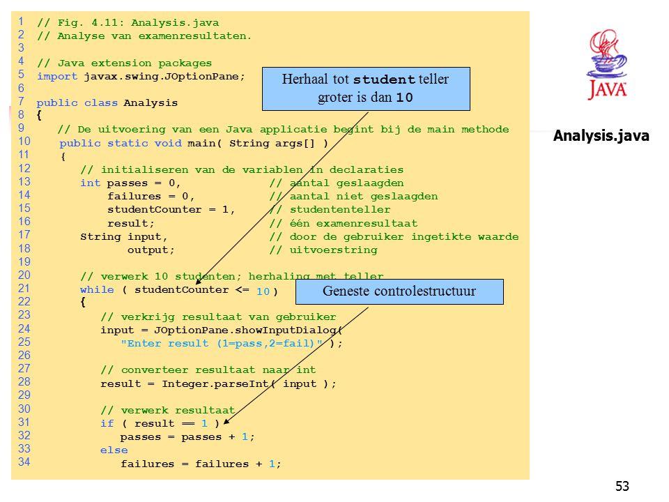 53 1 // Fig. 4.11: Analysis.java 2 // Analyse van examenresultaten. 3 4 // Java extension packages 5 importjavax.swing.JOptionPane; 6 7 public classAn