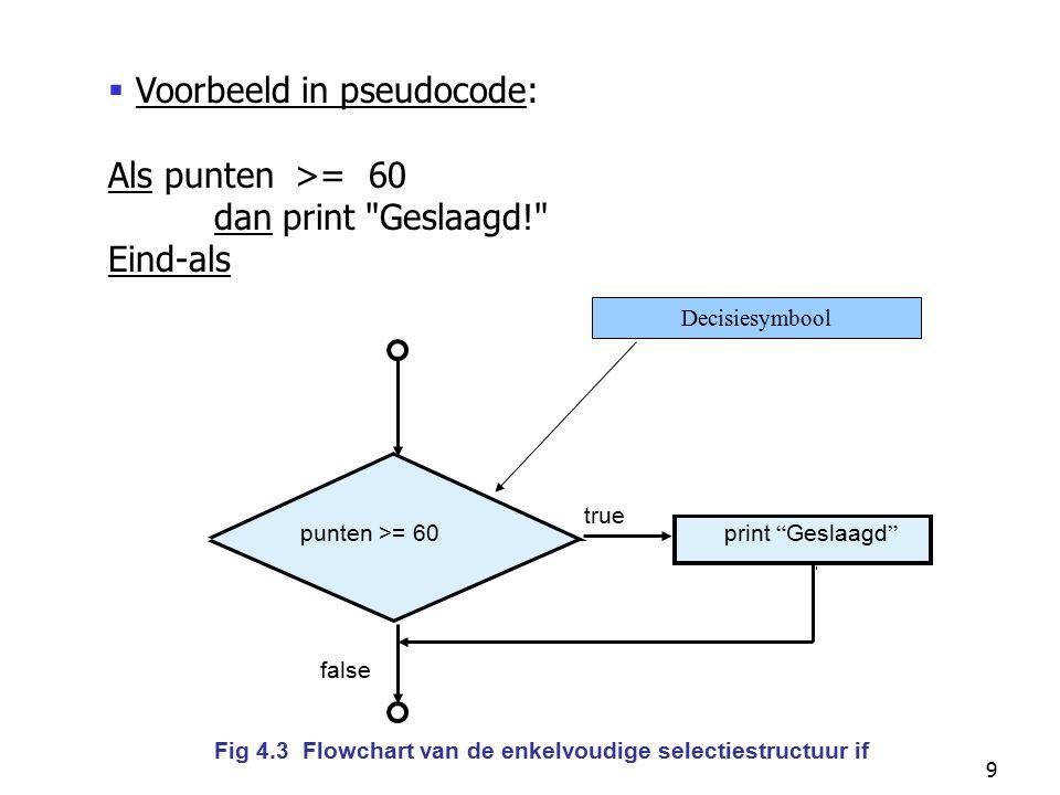 """9 punten >= 60 true false print """" Geslaagd """" Fig 4.3 Flowchart van de enkelvoudige selectiestructuur if Decisiesymbool  Voorbeeld in pseudocode: Als"""