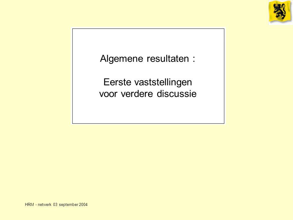 HRM - netwerk 03 september 2004 Algemene resultaten : Eerste vaststellingen voor verdere discussie
