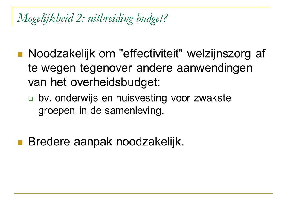 Mogelijkheid 2: uitbreiding budget? Noodzakelijk om