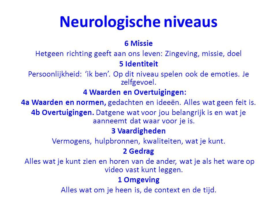 Neurologische niveaus 6 Missie Hetgeen richting geeft aan ons leven: Zingeving, missie, doel 5 Identiteit Persoonlijkheid: 'ik ben'. Op dit niveau spe