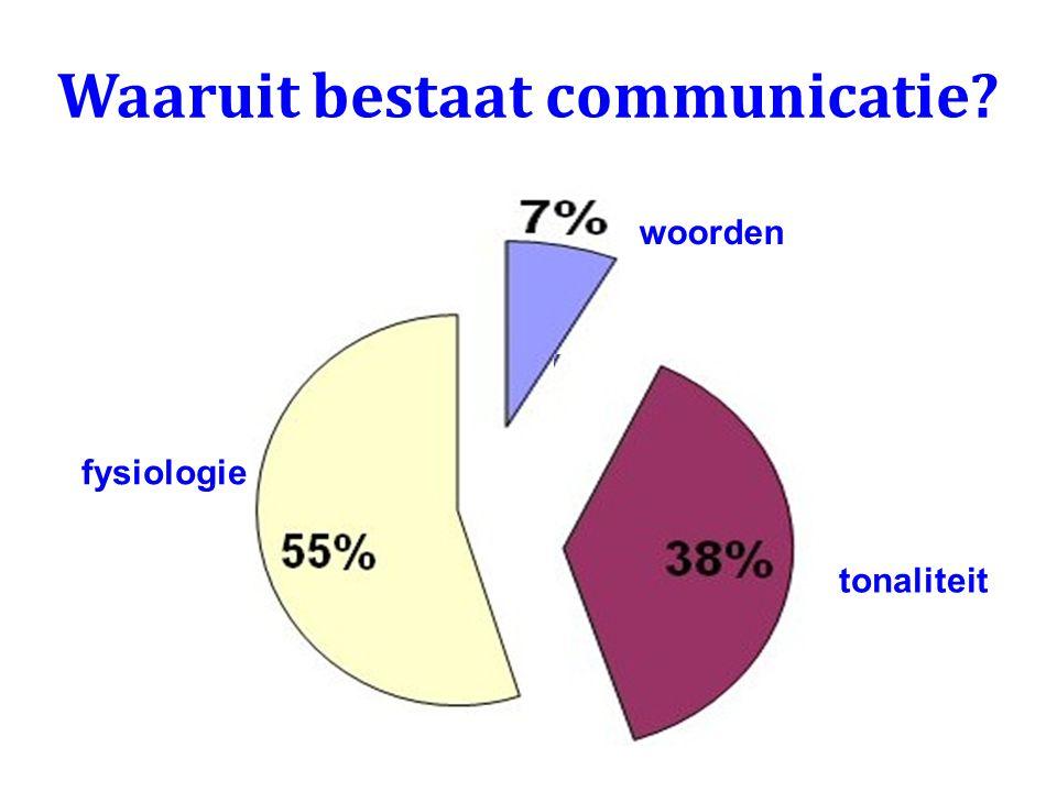 Waaruit bestaat communicatie? woorden tonaliteit fysiologie