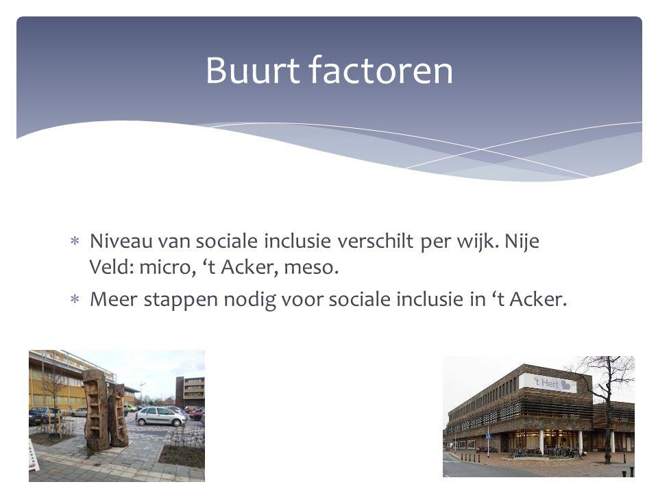  Niveau van sociale inclusie verschilt per wijk. Nije Veld: micro, 't Acker, meso.  Meer stappen nodig voor sociale inclusie in 't Acker. Buurt fact