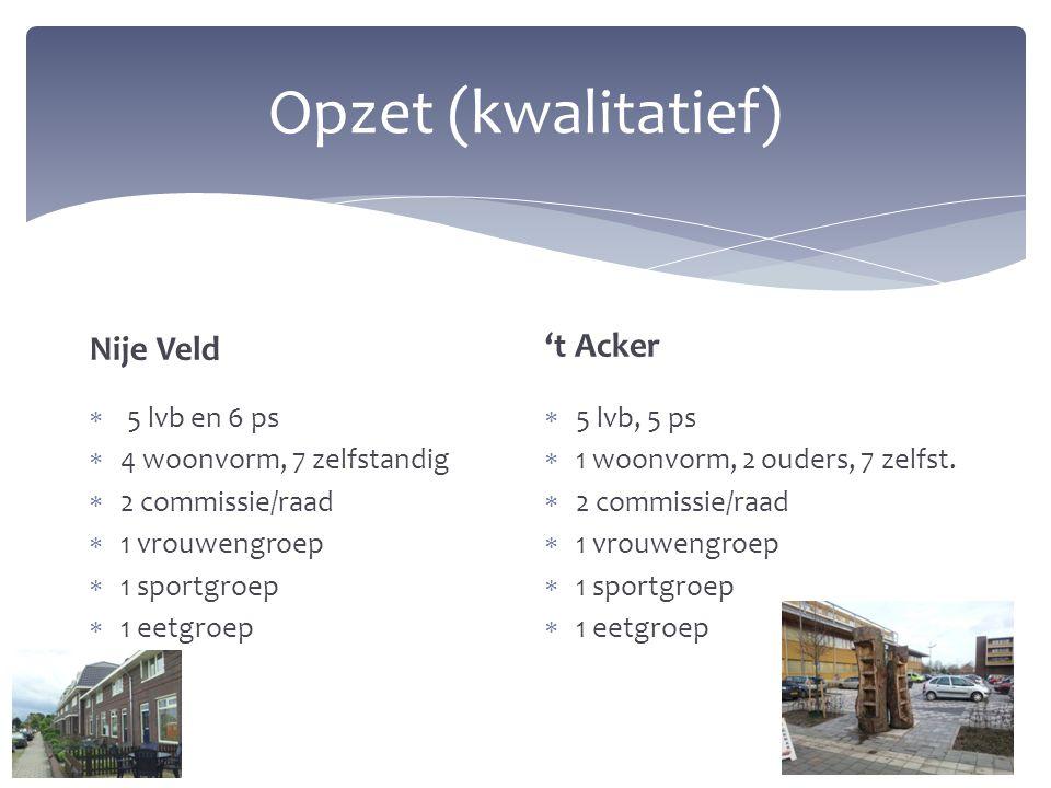Opzet (kwalitatief) Nije Veld  5 lvb en 6 ps  4 woonvorm, 7 zelfstandig  2 commissie/raad  1 vrouwengroep  1 sportgroep  1 eetgroep 't Acker  5