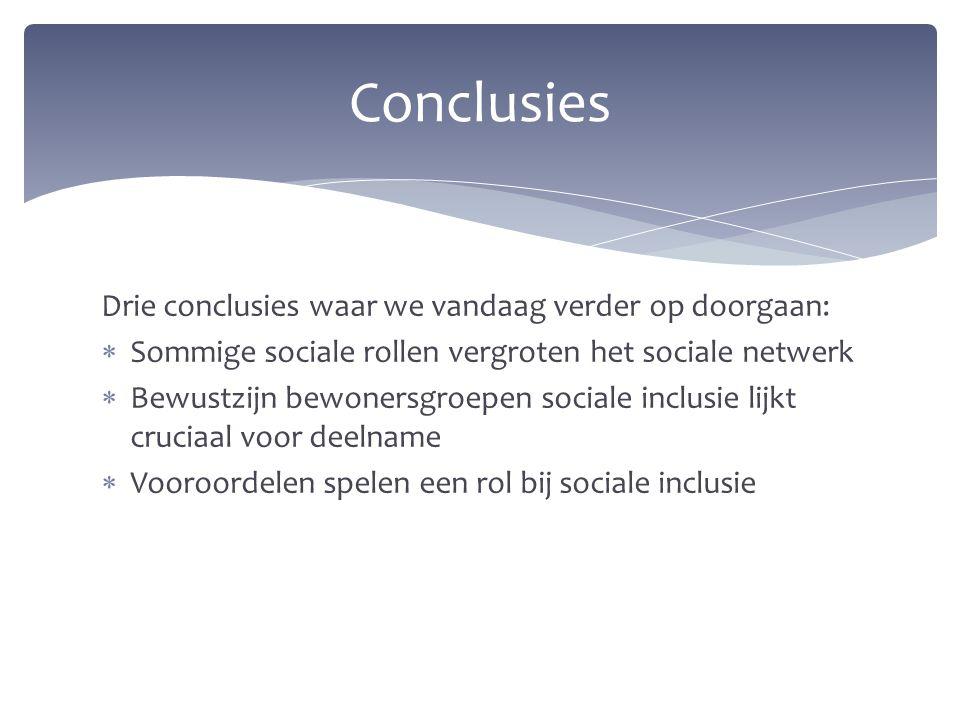 Drie conclusies waar we vandaag verder op doorgaan:  Sommige sociale rollen vergroten het sociale netwerk  Bewustzijn bewonersgroepen sociale inclus