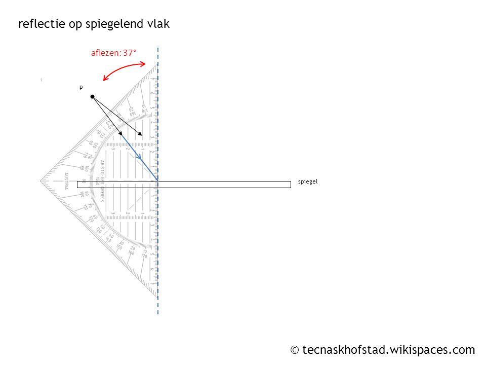 © tecnaskhofstad.wikispaces.com P spiegel aflezen: 37° reflectie op spiegelend vlak