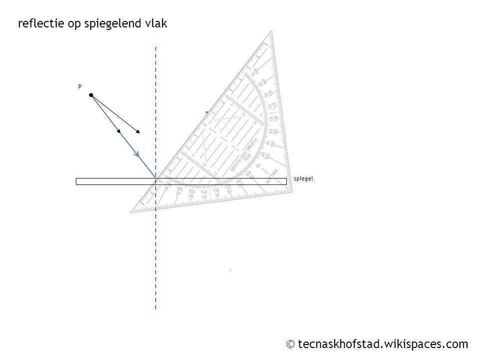 © tecnaskhofstad.wikispaces.com P spiegel reflectie op spiegelend vlak