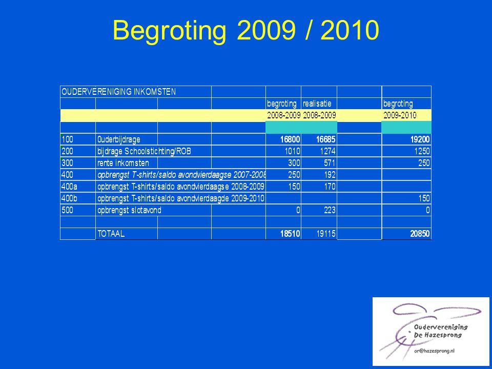 Begroting 2009 / 2010