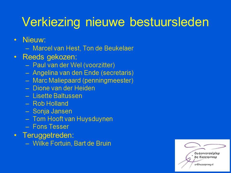 Verkiezing nieuwe bestuursleden Nieuw: –Marcel van Hest, Ton de Beukelaer Reeds gekozen: –Paul van der Wel (voorzitter) –Angelina van den Ende (secret
