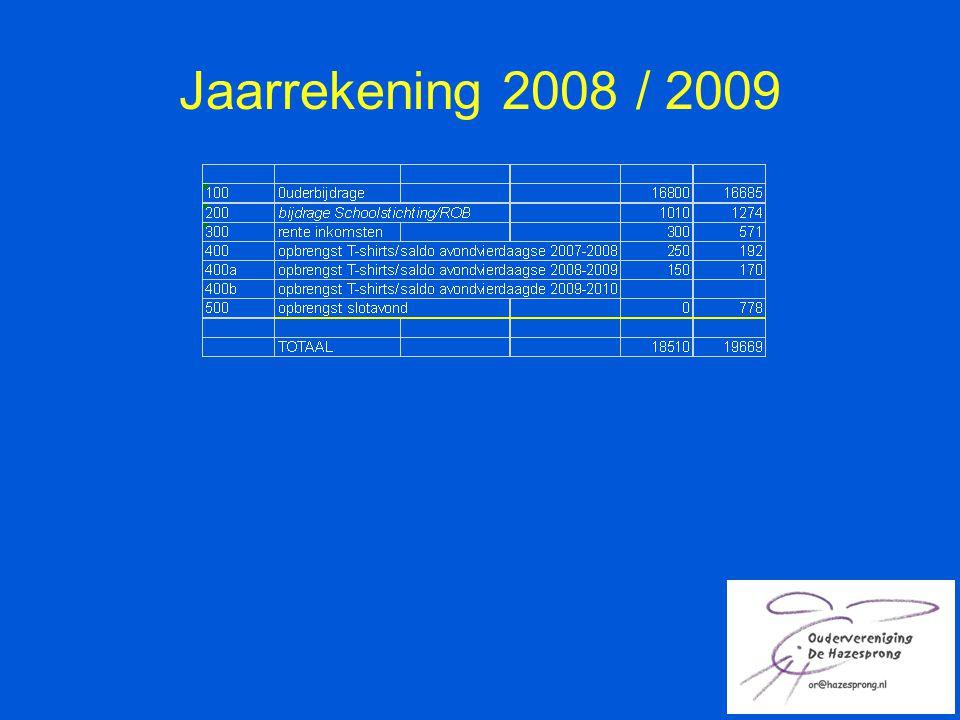 Jaarrekening 2008 / 2009