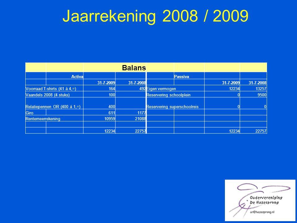 Balans Activa Passiva 31-7-200931-7-200831-7-200931-7-2008 Voorraad T-shirts (41 à 4,=)164492Eigen vermogen1223413257 Vaandels 2008 (4 stuks)100 Reser