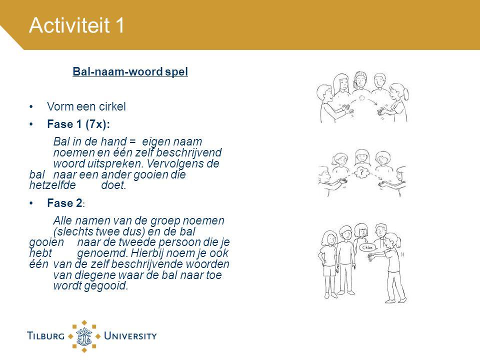 Bal-naam-woord spel Vorm een cirkel Fase 1 (7x): Bal in de hand = eigen naam noemen en één zelf beschrijvend woord uitspreken. Vervolgens de bal naar