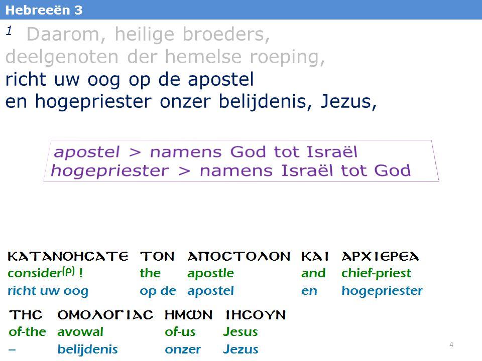 4 Hebreeën 3 1 Daarom, heilige broeders, deelgenoten der hemelse roeping, richt uw oog op de apostel en hogepriester onzer belijdenis, Jezus,