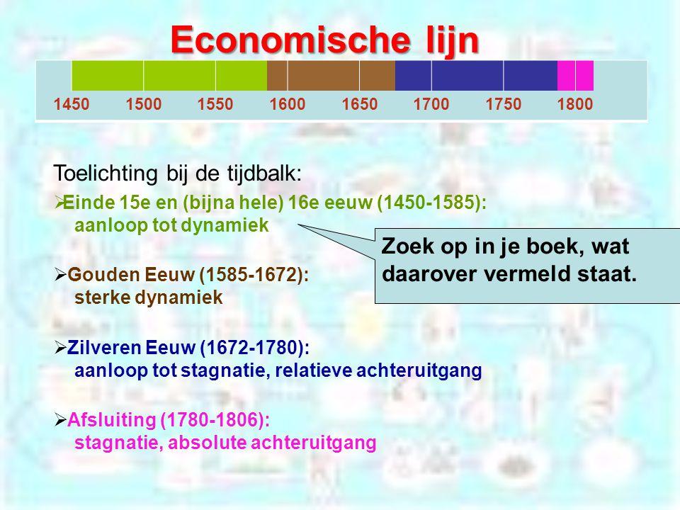 Economische lijn 14501500155016001650170017501800 Toelichting bij de tijdbalk:  Einde 15e en (bijna hele) 16e eeuw (1450-1585): aanloop tot dynamiek  Gouden Eeuw (1585-1672): sterke dynamiek  Zilveren Eeuw (1672-1780): aanloop tot stagnatie, relatieve achteruitgang  Afsluiting (1780-1806): stagnatie, absolute achteruitgang Zoek op in je boek, wat daarover vermeld staat.